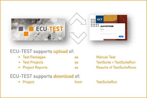 ECU-TEST   TraceTronic GmbH
